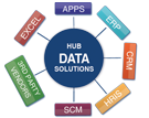 Wordpress Theme Developer - Hub Data Solutions, LLC